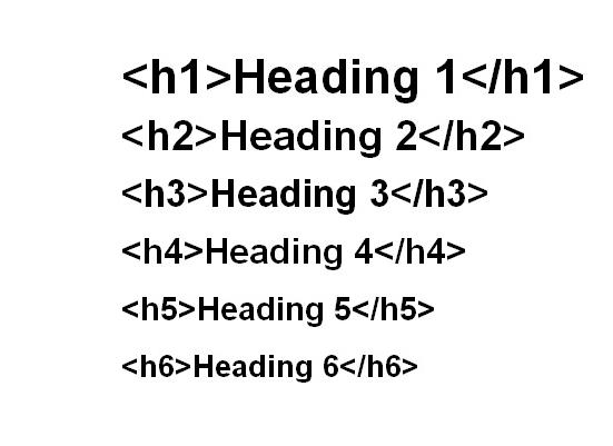 hierarquia das heading tags